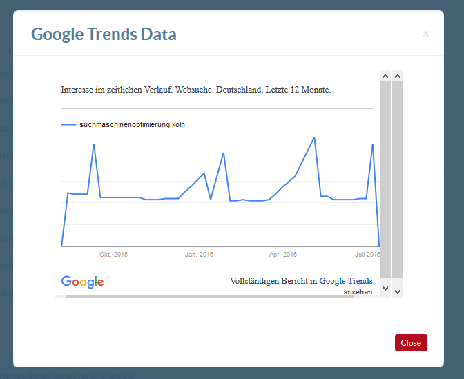 Übersuggest, Google Trends