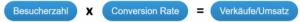 Conversion Optimierung für erfolgreichere Websites