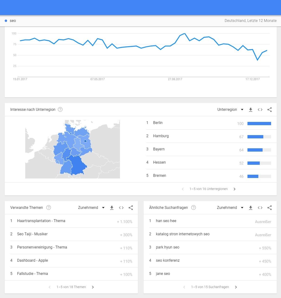 seo_tool_google_trends