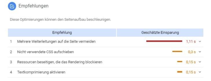empfehlungen_google_pagespeed_insights_empfehlungen
